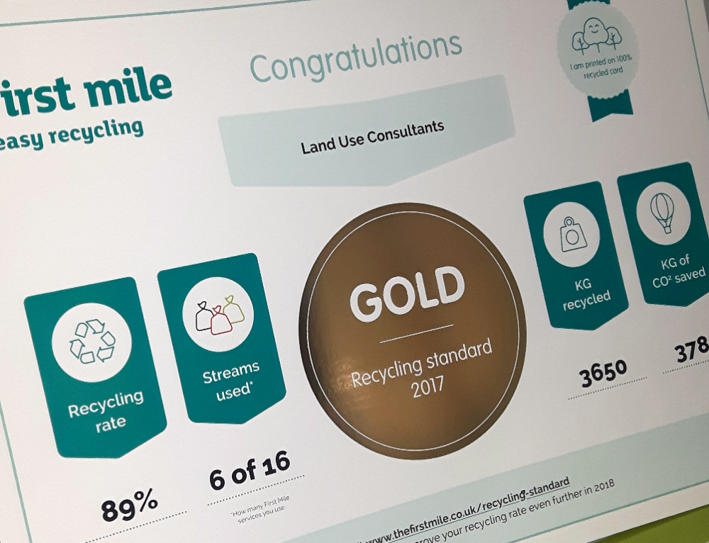 LUC achieves Gold standard level of recycling